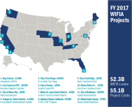 U.S. Water Projects in 9 States Get Boo$t from Feds