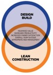 Collaboration Between Design-Build and Lean Construction